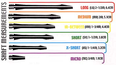 Shaft Length Chart